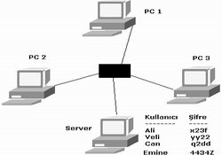 Vali Esen'den internet açıklaması
