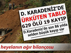 D. Karadeniz'de 86 yıllık sel bilançosu: 629 ölü 19 kayıp!