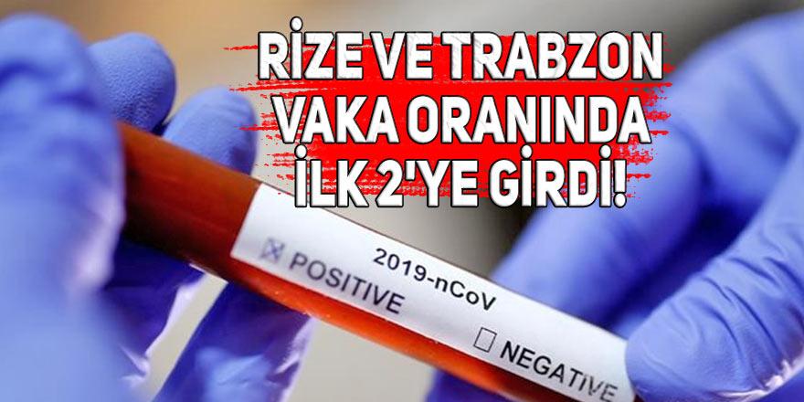 Rize ve Trabzon; vaka oranında ilk 2'ye girdi!