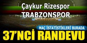 Trabzonspor ile Rizespor'un37. randevusu