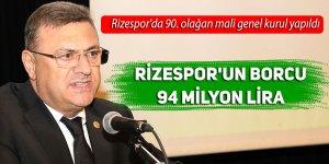 Rizespor'un borcu 94 milyon lira