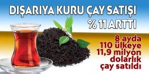 8 ayda 110 ülkeye 11,9 milyon dolarlık çay satıldı
